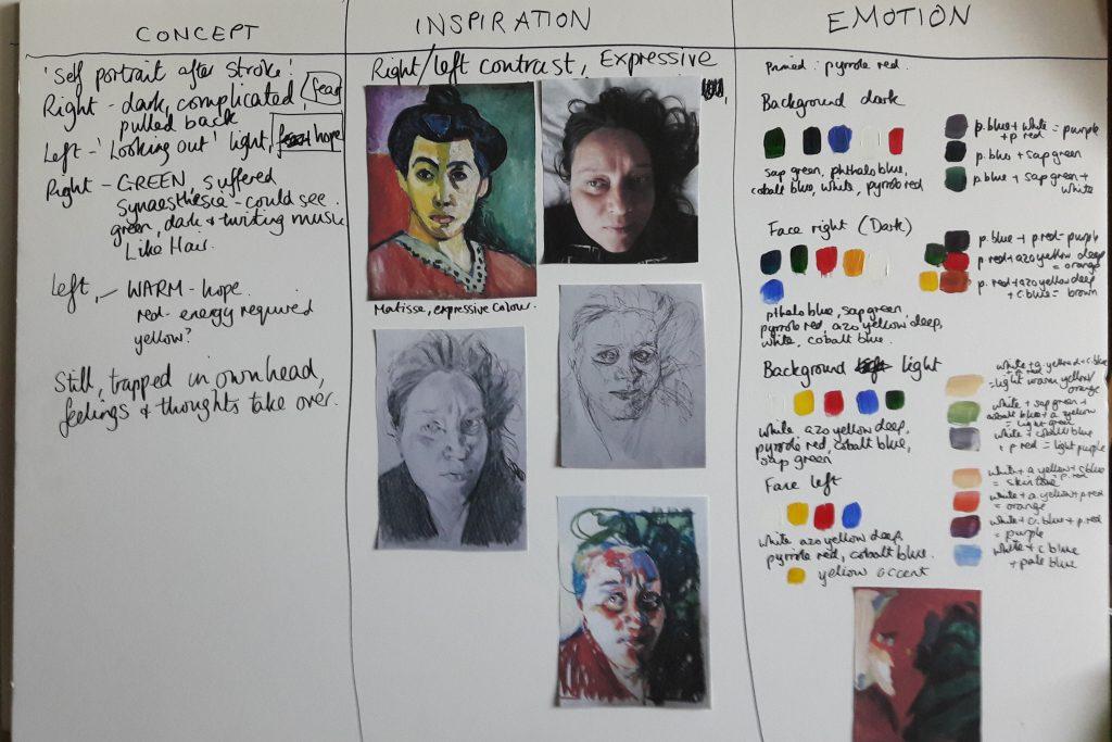 Mood board - self portrait after stroke