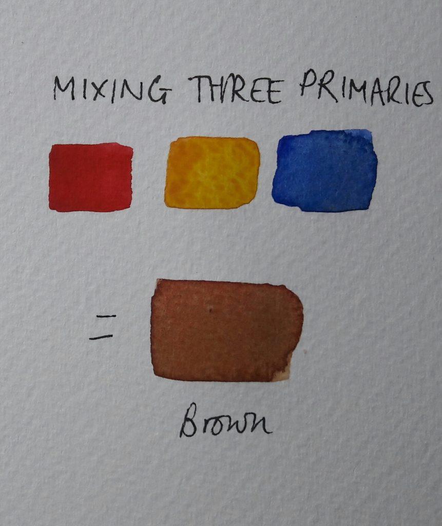 mixingprimaries